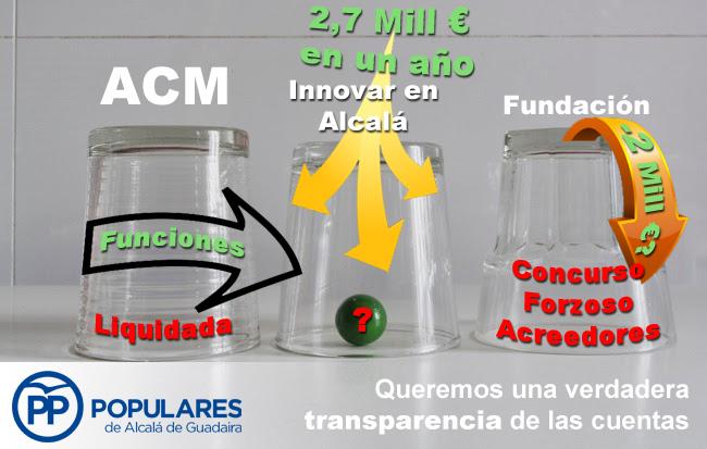 """Concurso Forzoso de Acreedores para la """"Fundación Alcalá Innova"""" del Ayuntamiento de Alcalá de Guadaíra"""