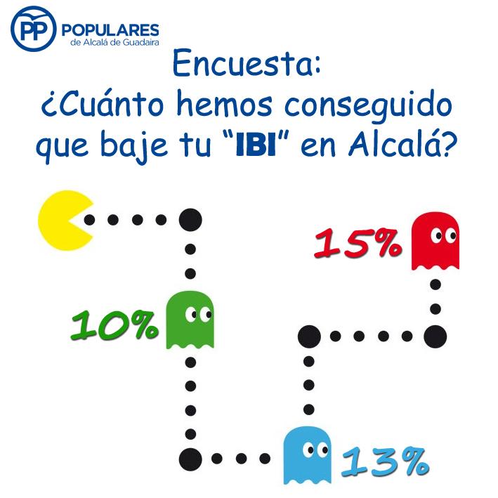 ¿Cuánto hemos conseguido que baje tu IBI en Alcalá?