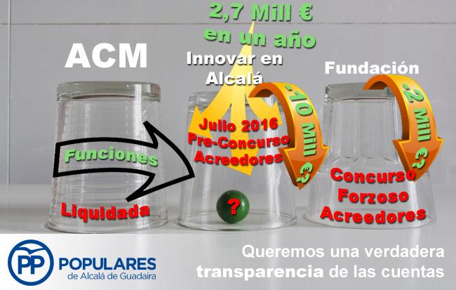 "Preconcurso de acreedores de la empresa municipal ""Innovar en Alcalá de Guadaíra"""